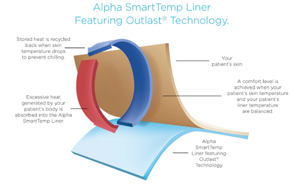 SmartTemp Graphic-How it works ENG2.png